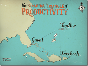 Bermuda triangle of productivity