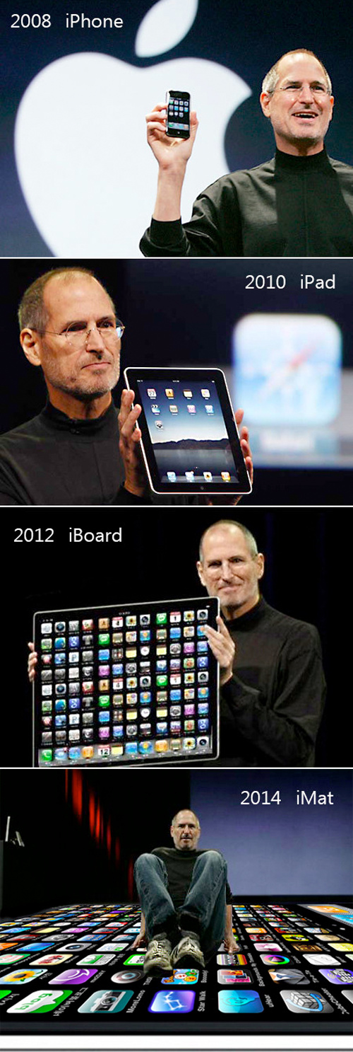 After the iPad